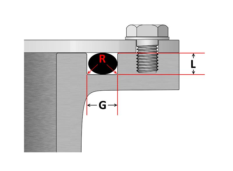 Ring Gap Chart