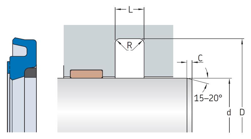 2.Rod-Buffer