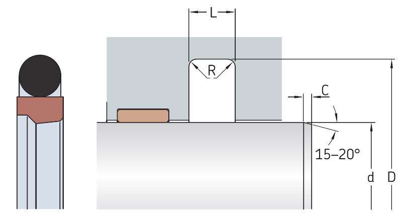 3.Rod-Glide-Ring-Buffer