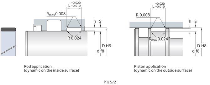 WAT-rod-or-piston-guide-rings-inch-size